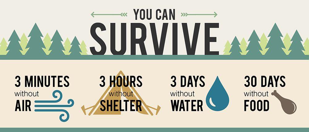 via http://blog.selfrelianceoutfitters.com/winter-survival-tips-part-three/