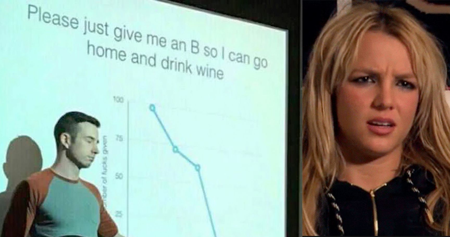 15 Hilariously Inappropriate Class Presentations That Have No Business Being Presented In School